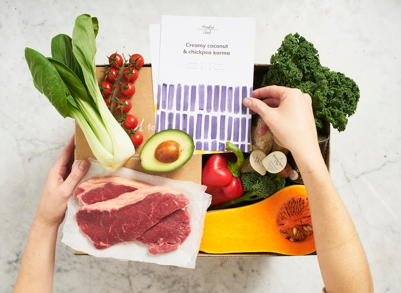 Mindful Chef - 6 post-workout meals to refuel your body.jpg