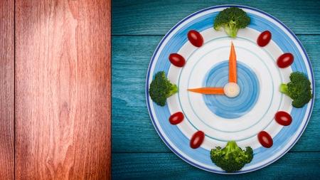 Food-clock.jpg