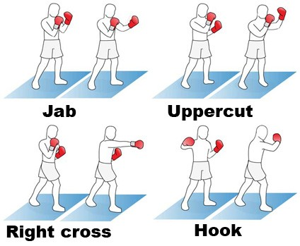 boxing_punches